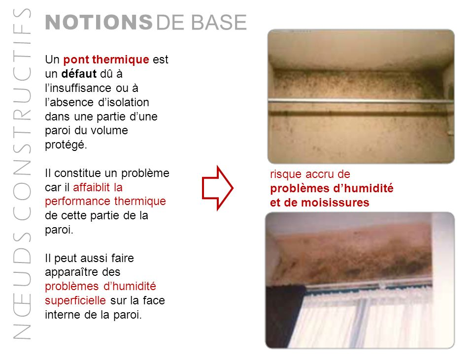 N Œ U D S C O N S T R U C T I F S DE BASE Un pont thermique est un défaut dû à linsuffisance ou à labsence disolation dans une partie dune paroi du volume protégé.