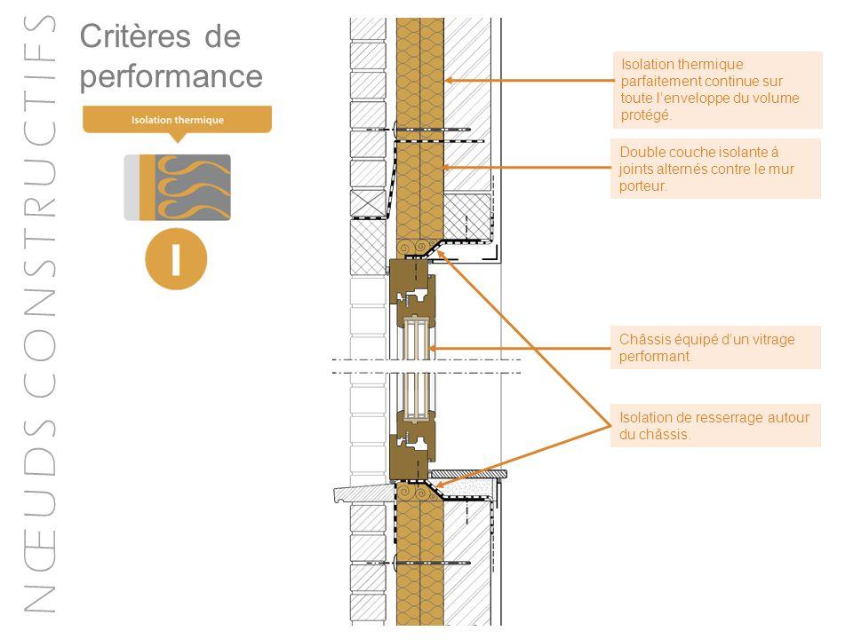 N Œ U D S C O N S T R U C T I F S Isolation thermique parfaitement continue sur toute lenveloppe du volume protégé. Double couche isolante à joints al
