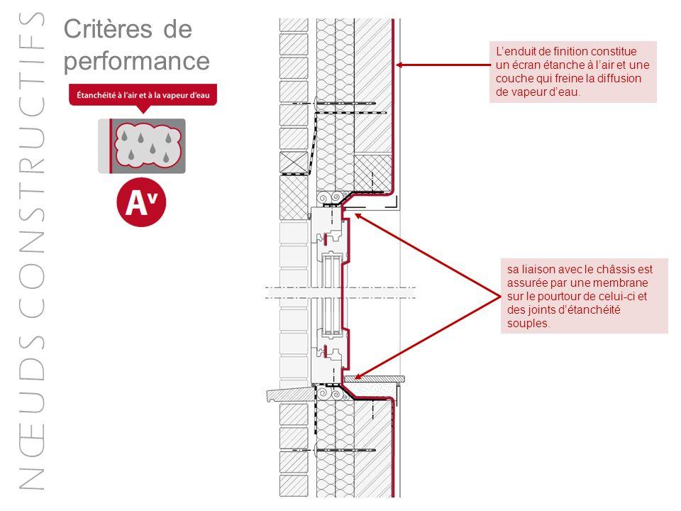 N Œ U D S C O N S T R U C T I F S Lenduit de finition constitue un écran étanche à lair et une couche qui freine la diffusion de vapeur deau.