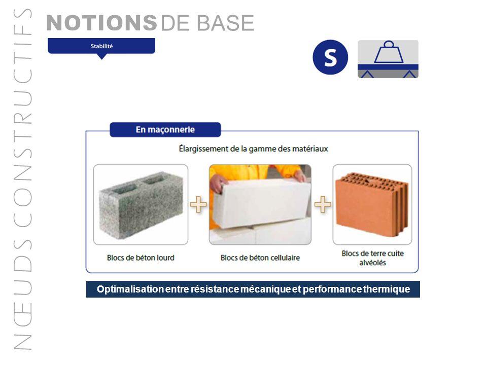 N Œ U D S C O N S T R U C T I F S DE BASE Optimalisation entre résistance mécanique et performance thermique