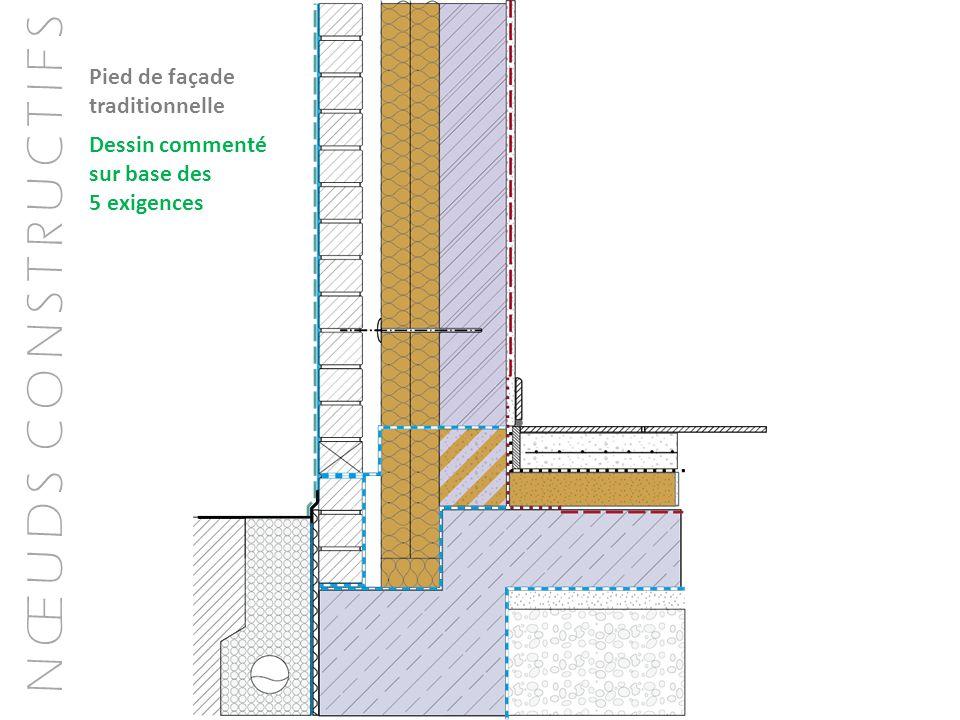 N Œ U D S C O N S T R U C T I F S Pied de façade traditionnelle Dessin commenté sur base des 5 exigences