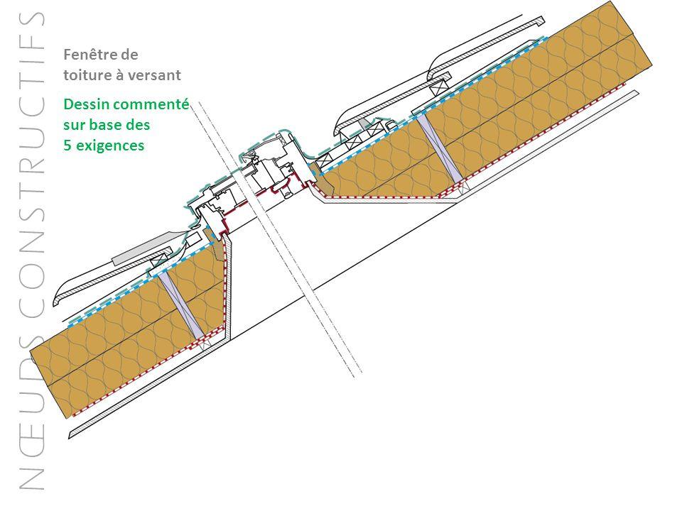 N Œ U D S C O N S T R U C T I F S Fenêtre de toiture à versant Dessin commenté sur base des 5 exigences