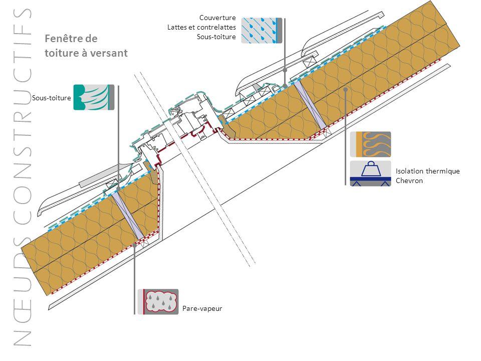 N Œ U D S C O N S T R U C T I F S Fenêtre de toiture à versant Couverture Lattes et contrelattes Sous-toiture Pare-vapeur Isolation thermique Chevron Sous-toiture