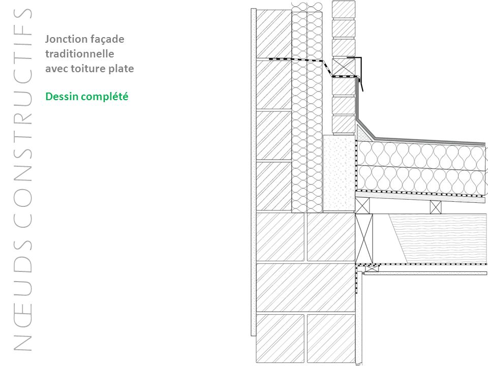 N Œ U D S C O N S T R U C T I F S Jonction façade traditionnelle avec toiture plate Dessin complété