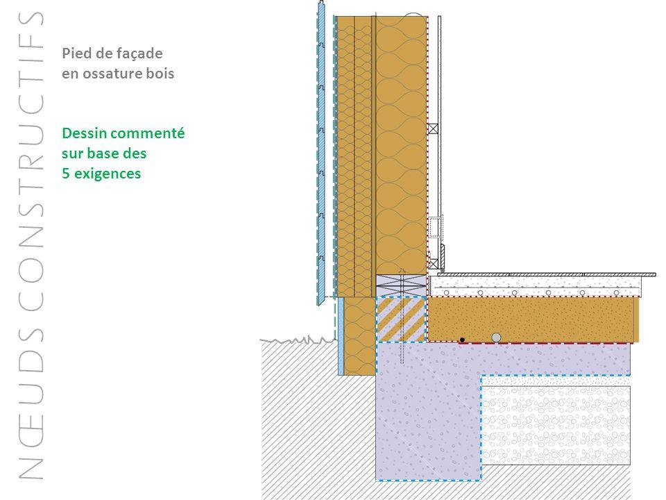 N Œ U D S C O N S T R U C T I F S Pied de façade en ossature bois Dessin commenté sur base des 5 exigences