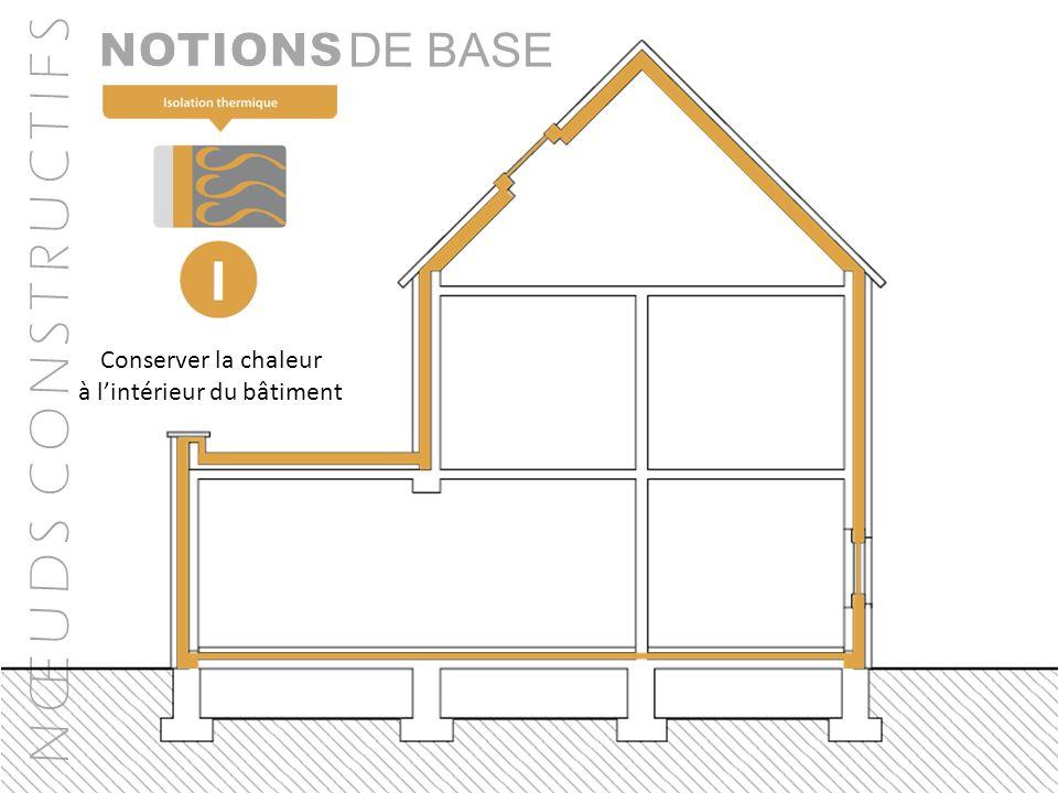 N Œ U D S C O N S T R U C T I F S DE BASE Conserver la chaleur à lintérieur du bâtiment