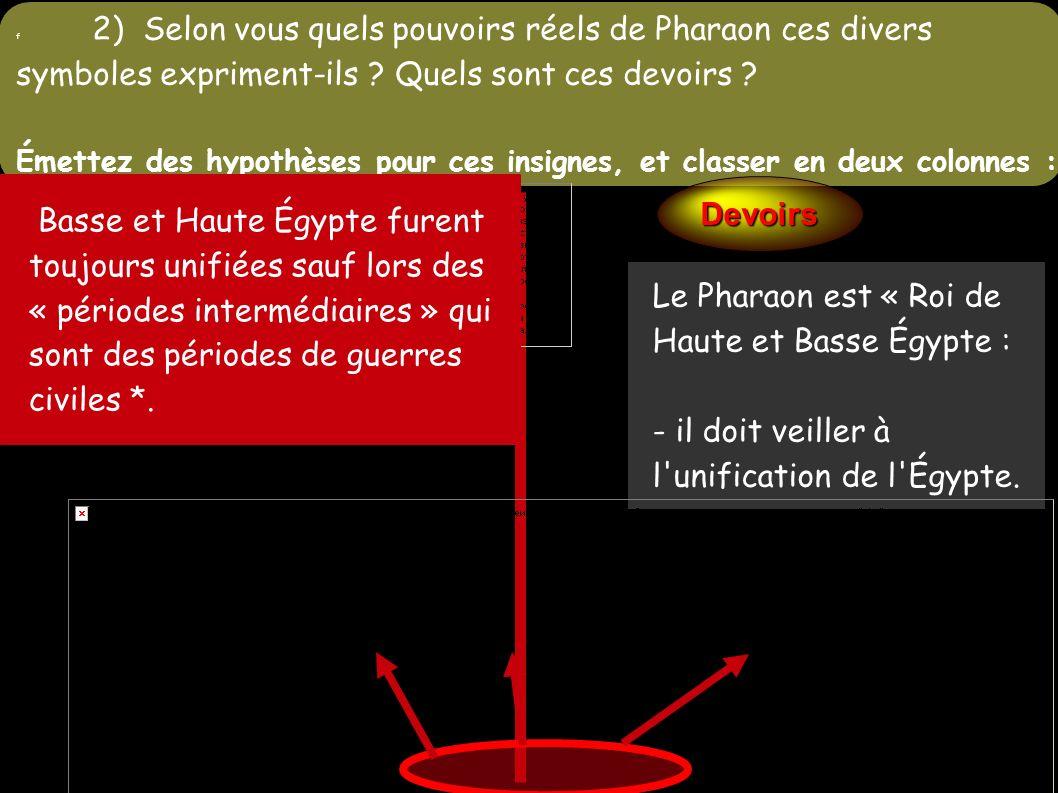 f 2) Selon vous quels pouvoirs réels de Pharaon ces divers symboles expriment-ils ? Quels sont ces devoirs ? Émettez des hypothèses pour ces insignes,