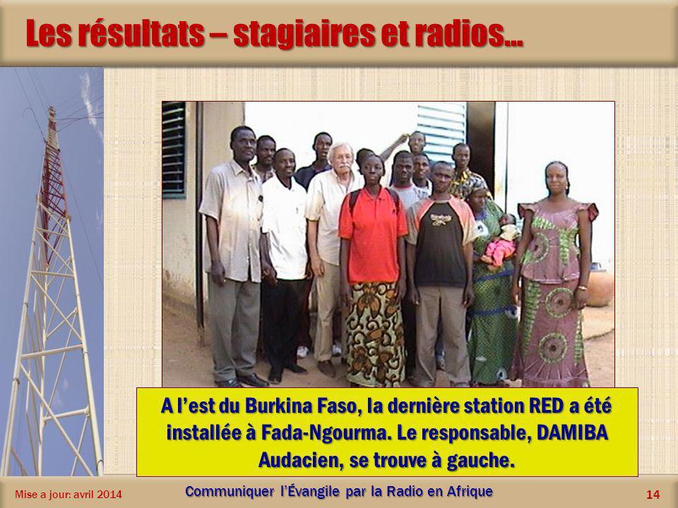 Les résultats – stagiaires et radios… Mise a jour: avril 2014 Communiquer lÉvangile par la Radio en Afrique 14 A lest du Burkina Faso, la dernière sta