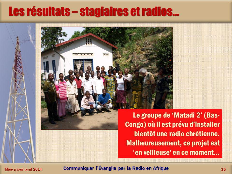 Les résultats – stagiaires et radios… Mise a jour: avril 2014 Communiquer lÉvangile par la Radio en Afrique 15 Le groupe de Matadi 2 (Bas- Congo) où i