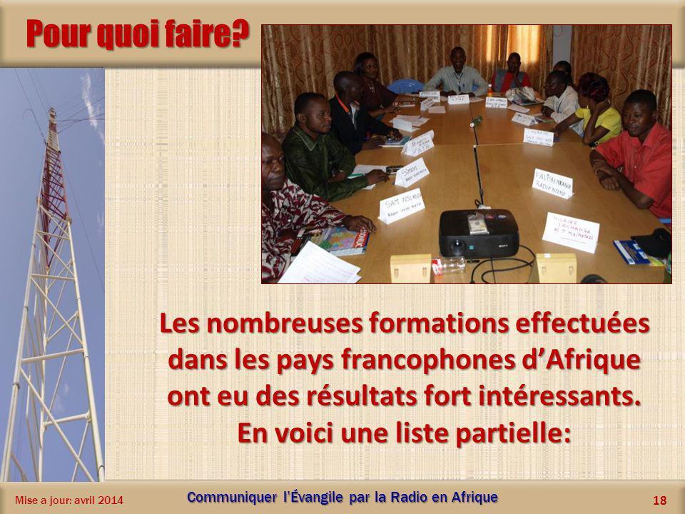 Pour quoi faire? Les nombreuses formations effectuées dans les pays francophones dAfrique ont eu des résultats fort intéressants. En voici une liste p