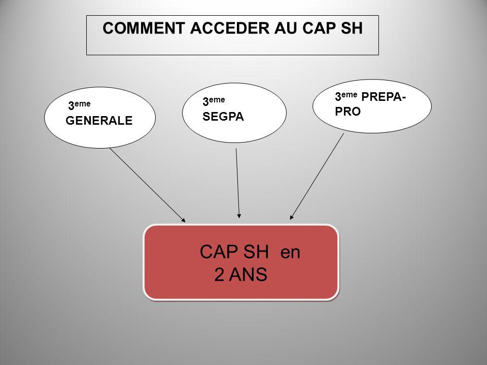 3 eme GENERALE 3 eme SEGPA 3 eme PREPA- PRO CAP SH en 2 ANS CAP SH en 2 ANS COMMENT ACCEDER AU CAP SH