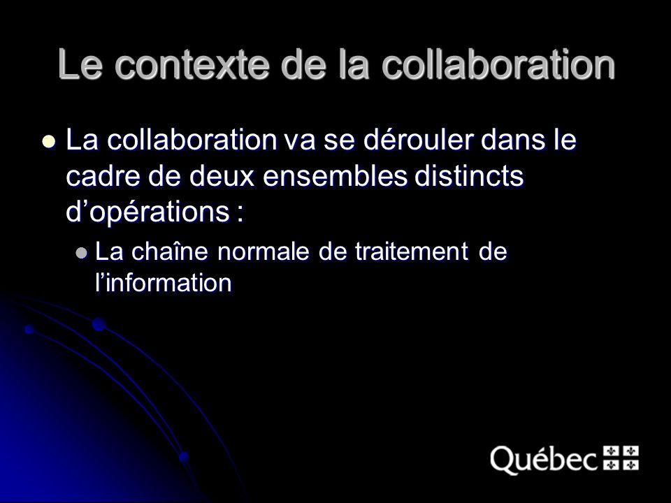 Le contexte de la collaboration La collaboration va se dérouler dans le cadre de deux ensembles distincts dopérations : La collaboration va se dérouler dans le cadre de deux ensembles distincts dopérations : La chaîne normale de traitement de linformation La chaîne normale de traitement de linformation
