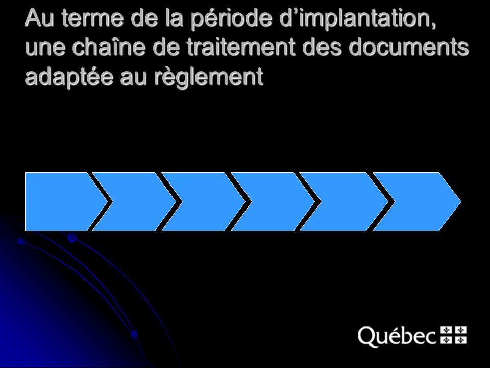 Au terme de la période dimplantation, une chaîne de traitement des documents adaptée au règlement
