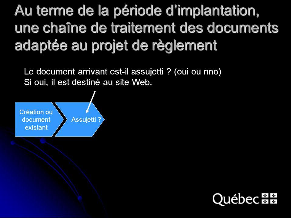 Au terme de la période dimplantation, une chaîne de traitement des documents adaptée au projet de règlement Le document arrivant est-il assujetti .