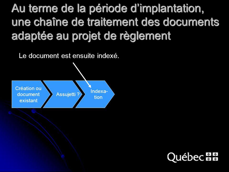 Au terme de la période dimplantation, une chaîne de traitement des documents adaptée au projet de règlement Le document est ensuite indexé.
