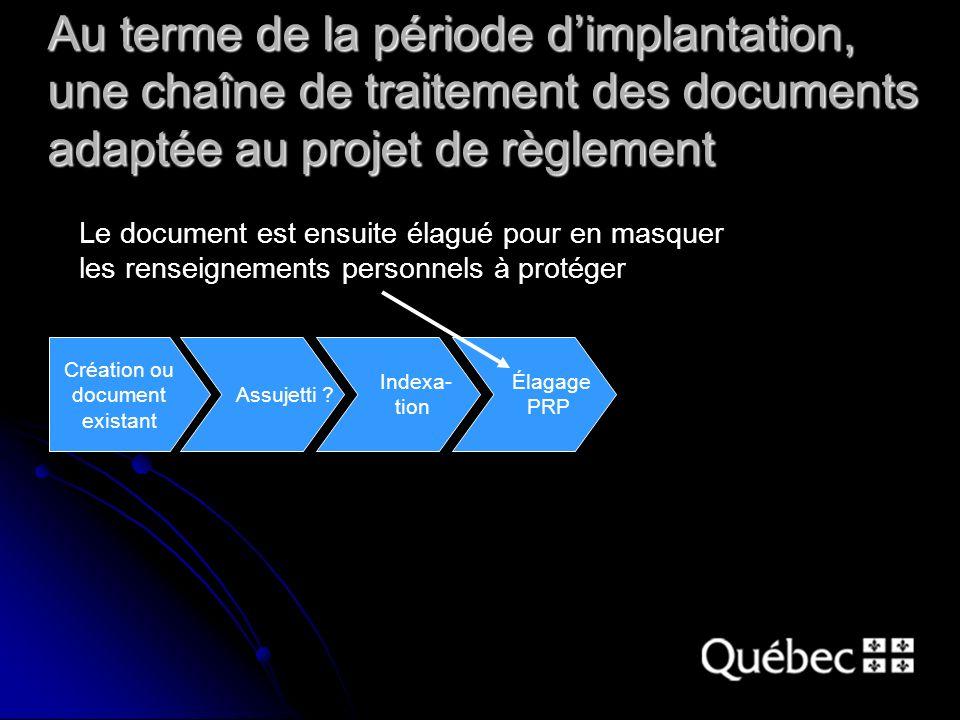 Au terme de la période dimplantation, une chaîne de traitement des documents adaptée au projet de règlement Le document est ensuite élagué pour en masquer les renseignements personnels à protéger Élagage PRP Création ou document existant Assujetti .