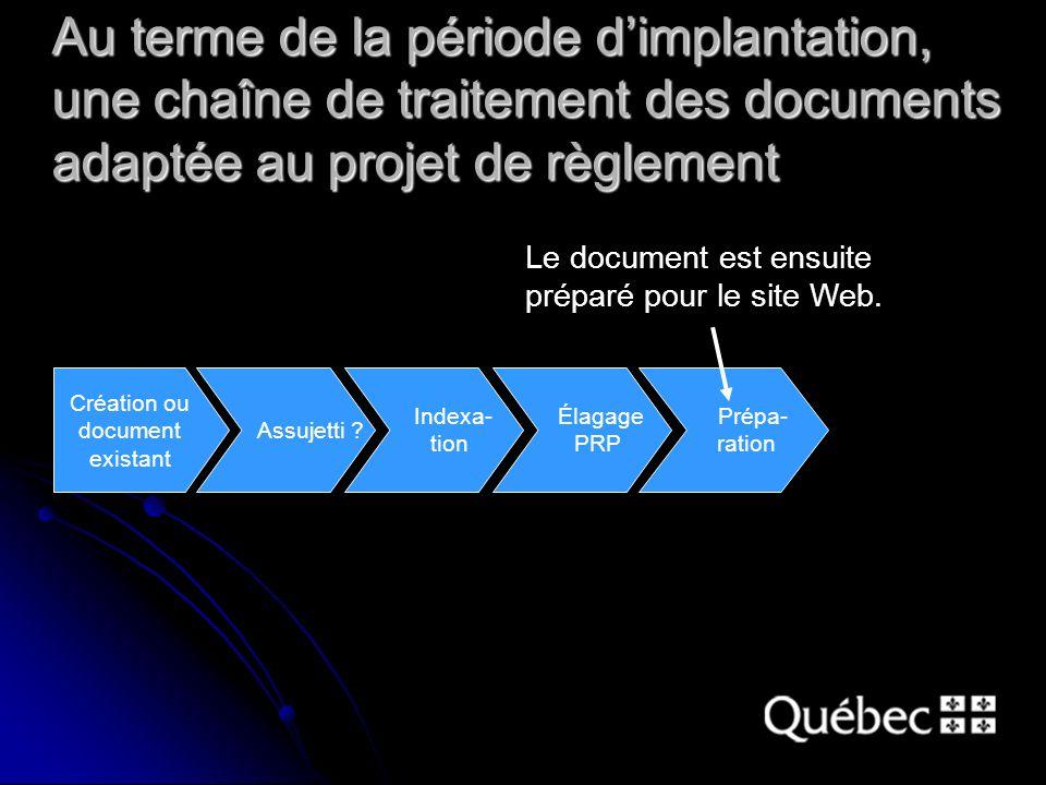 Au terme de la période dimplantation, une chaîne de traitement des documents adaptée au projet de règlement Le document est ensuite préparé pour le site Web.
