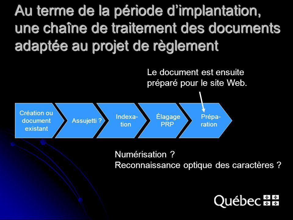 Au terme de la période dimplantation, une chaîne de traitement des documents adaptée au projet de règlement Numérisation .
