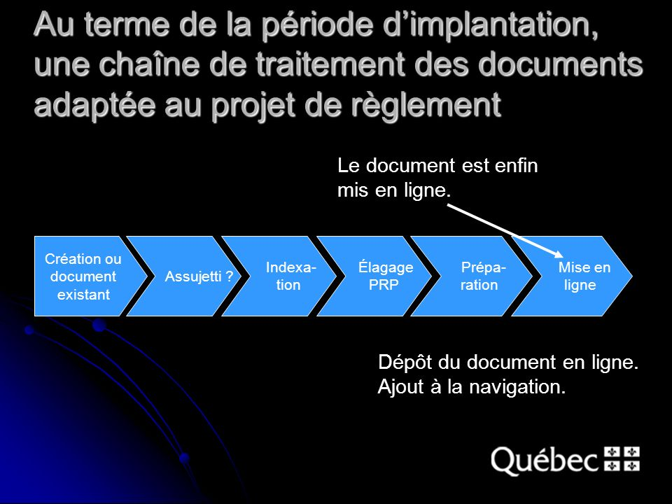 Au terme de la période dimplantation, une chaîne de traitement des documents adaptée au projet de règlement Le document est enfin mis en ligne.