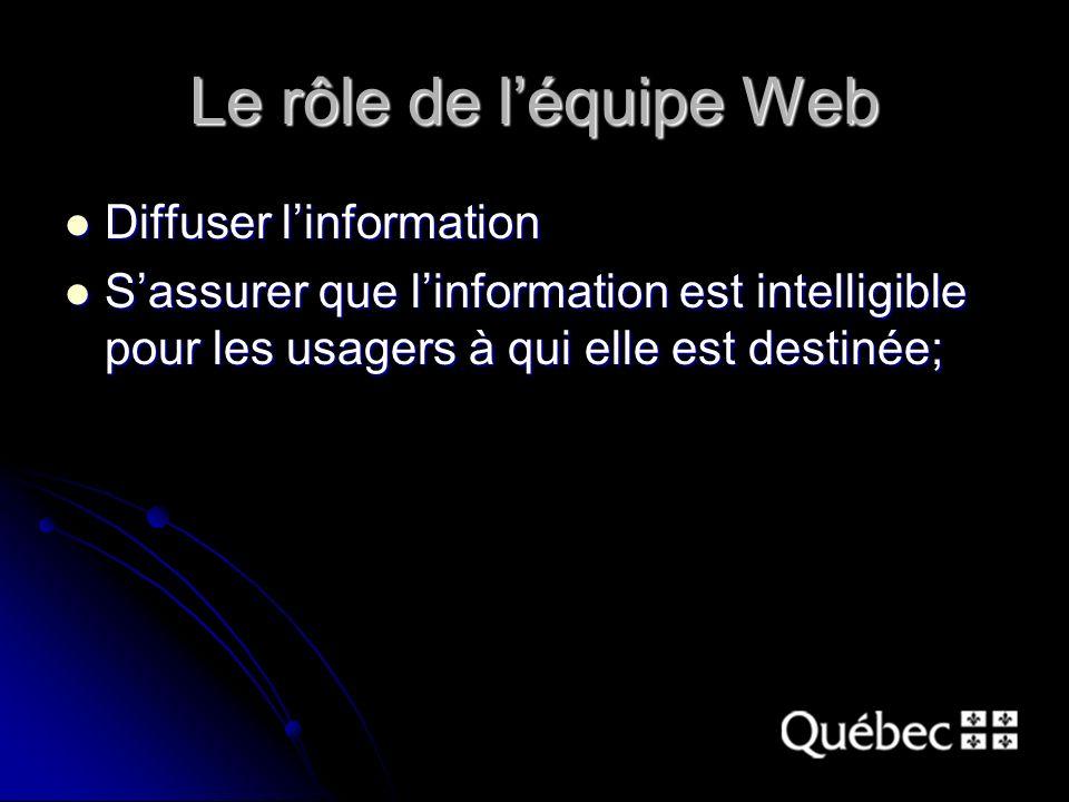 Le rôle de léquipe Web Diffuser linformation Diffuser linformation Sassurer que linformation est intelligible pour les usagers à qui elle est destinée; Sassurer que linformation est intelligible pour les usagers à qui elle est destinée;