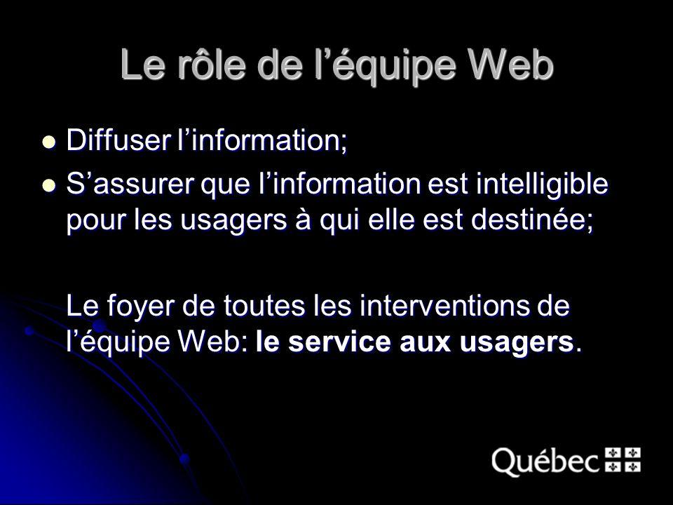 Le rôle de léquipe Web Diffuser linformation; Diffuser linformation; Sassurer que linformation est intelligible pour les usagers à qui elle est destinée; Sassurer que linformation est intelligible pour les usagers à qui elle est destinée; Le foyer de toutes les interventions de léquipe Web: le service aux usagers.