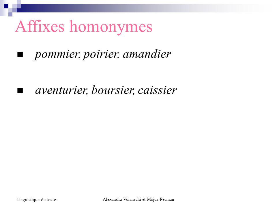 Affixes homonymes pommier, poirier, amandier aventurier, boursier, caissier Alexandra Volanschi et Mojca Pecman Linguistique du texte