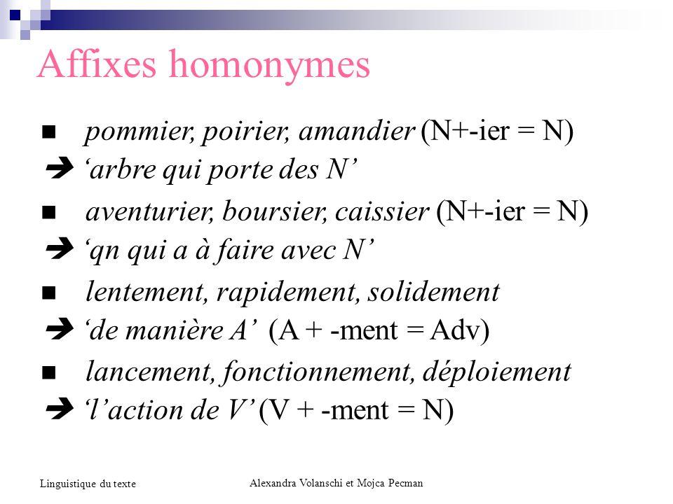 Affixes homonymes pommier, poirier, amandier (N+-ier = N) arbre qui porte des N aventurier, boursier, caissier (N+-ier = N) qn qui a à faire avec N lentement, rapidement, solidement de manière A (A + -ment = Adv) lancement, fonctionnement, déploiement laction de V (V + -ment = N) Alexandra Volanschi et Mojca Pecman Linguistique du texte