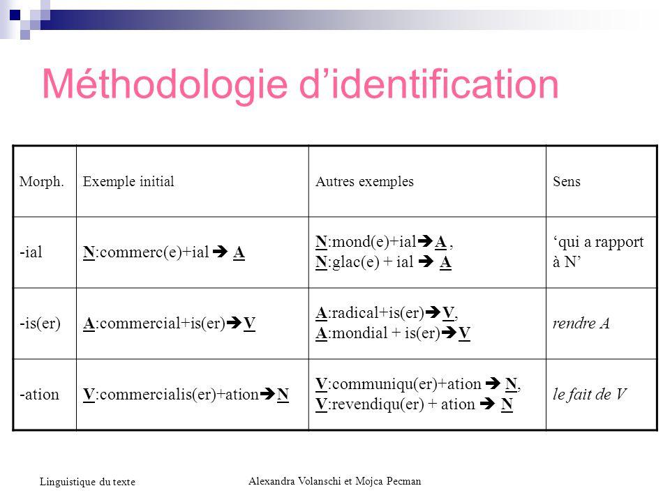 Méthodologie didentification Alexandra Volanschi et Mojca Pecman Linguistique du texte Morph.Exemple initialAutres exemplesSens -ial N:commerc(e)+ial A N:mond(e)+ial A, N:glac(e) + ial A qui a rapport à N -is(er) A:commercial+is(er) V A:radical+is(er) V, A:mondial + is(er) V rendre A -ationV:commercialis(er)+ation N V:communiqu(er)+ation N, V:revendiqu(er) + ation N le fait de V