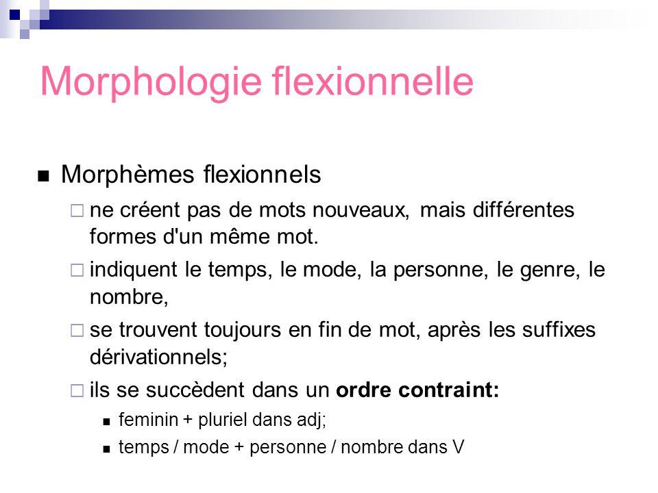 Morphologie flexionnelle Morphèmes flexionnels ne créent pas de mots nouveaux, mais différentes formes d'un même mot. indiquent le temps, le mode, la