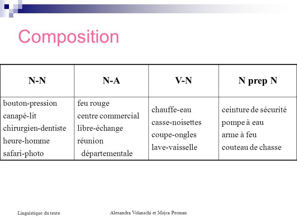 Composition Alexandra Volanschi et Mojca Pecman Linguistique du texte N-NN-AV-NN prep N bouton-pression canapé-lit chirurgien-dentiste heure-homme saf