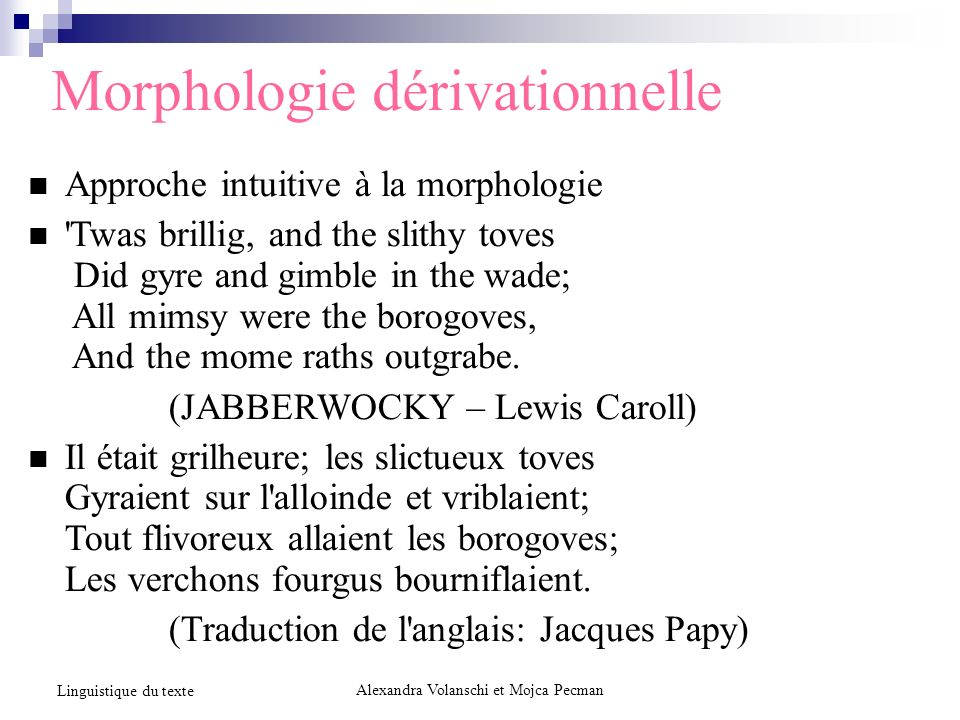 Morphologie dérivationnelle Approche intuitive à la morphologie Twas brillig, and the slithy toves Did gyre and gimble in the wade; All mimsy were the borogoves, And the mome raths outgrabe.