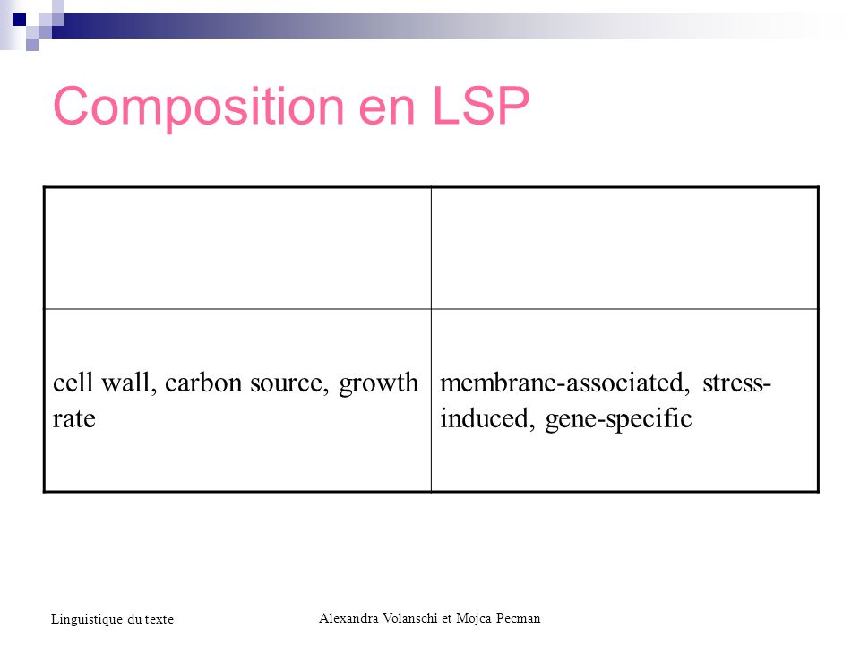 Composition en LSP Alexandra Volanschi et Mojca Pecman Linguistique du texte cell wall, carbon source, growth rate membrane-associated, stress- induced, gene-specific