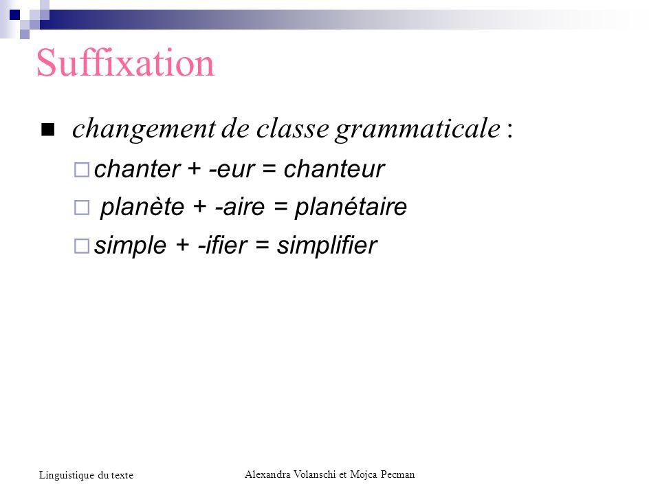 Suffixation changement de classe grammaticale : chanter + -eur = chanteur planète + -aire = planétaire simple + -ifier = simplifier Alexandra Volanschi et Mojca Pecman Linguistique du texte