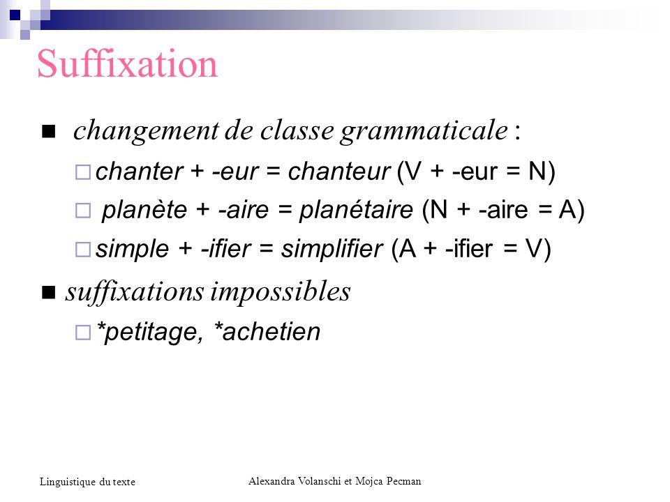 Suffixation changement de classe grammaticale : chanter + -eur = chanteur (V + -eur = N) planète + -aire = planétaire (N + -aire = A) simple + -ifier = simplifier (A + -ifier = V) suffixations impossibles *petitage, *achetien Alexandra Volanschi et Mojca Pecman Linguistique du texte