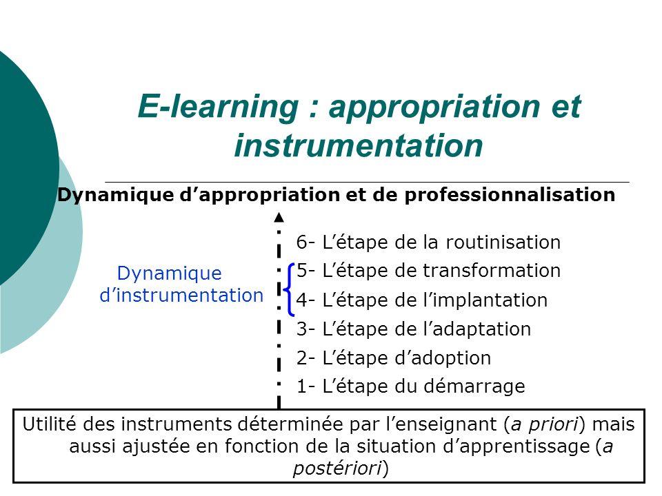 13 Dynamique dinstrumentation Utilité des instruments déterminée par lenseignant (a priori) mais aussi ajustée en fonction de la situation dapprentissage (a postériori) E-learning : appropriation et instrumentation 6- Létape de la routinisation 5- Létape de transformation 4- Létape de limplantation 3- Létape de ladaptation 2- Létape dadoption 1- Létape du démarrage Dynamique dappropriation et de professionnalisation