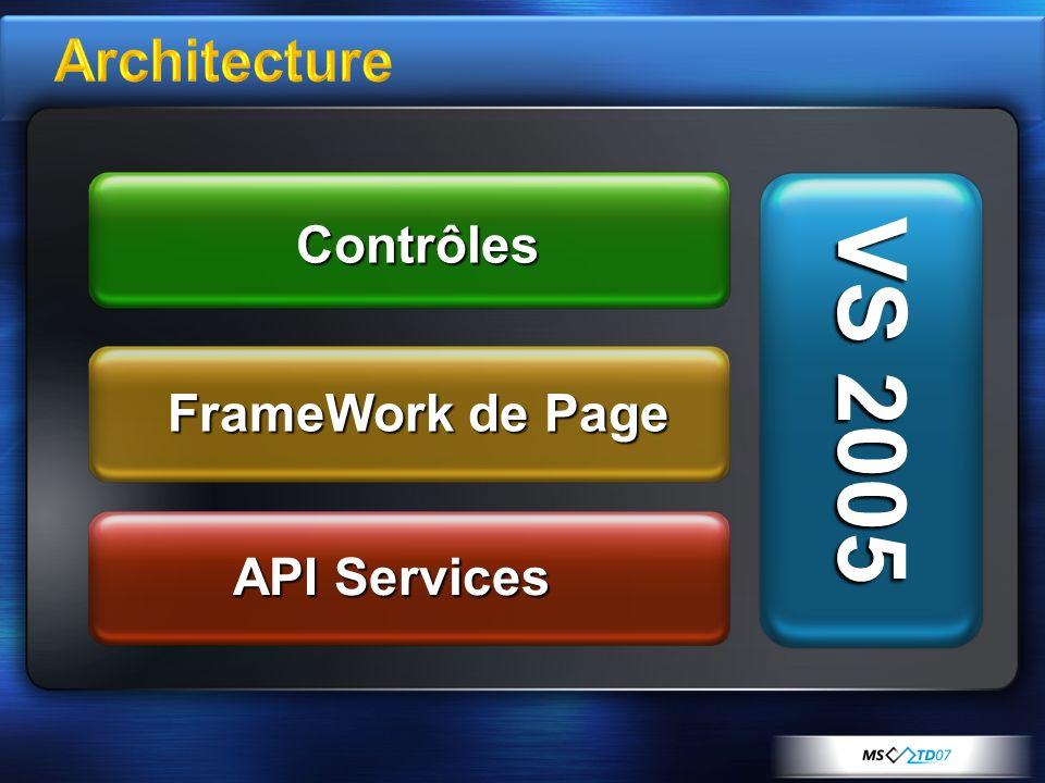 Architecture VS 2005 API Services FrameWork de Page Contrôles