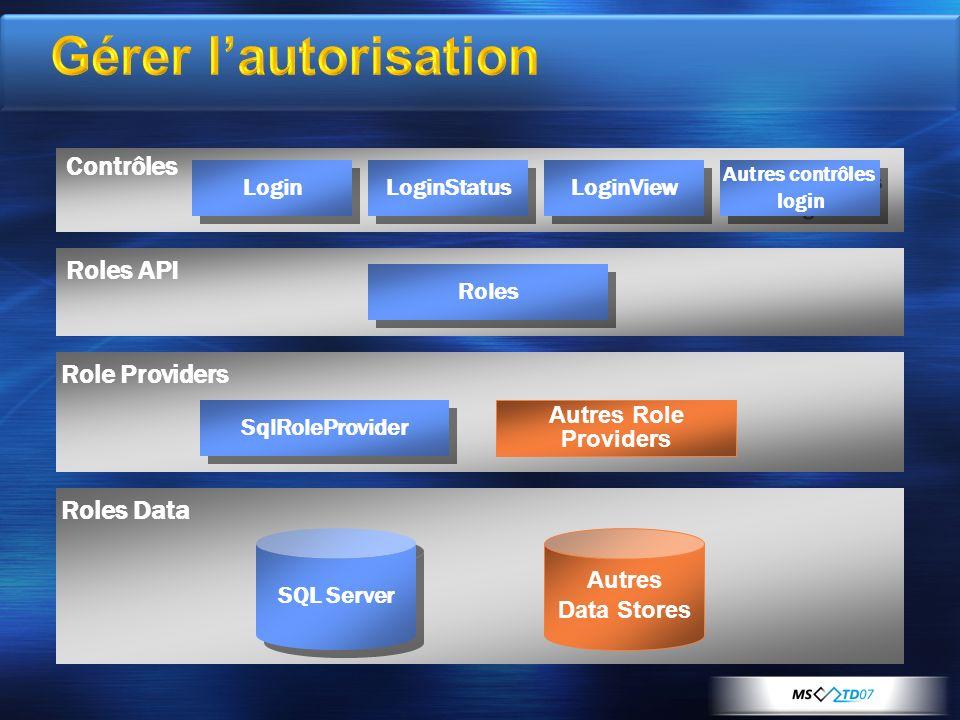 Gérer lautorisation Roles API Roles Data Autres Data Stores Contrôles Login LoginStatus LoginView Autres Role Providers Role Providers Roles SqlRoleProvider SQL Server Autres contrôles login Autres contrôles login