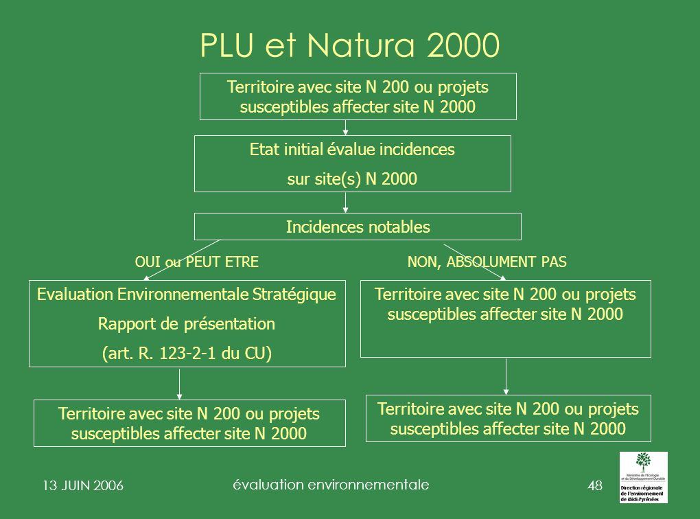 13 JUIN 2006 évaluation environnementale 49 Fin du diaporama