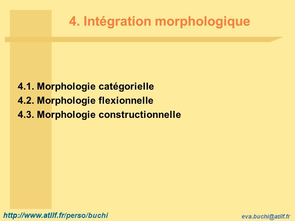 http://www.atilf.fr eva.buchi@atilf.fr http://www.atilf.fr/perso/buchi 4. Intégration morphologique 4.1. Morphologie catégorielle 4.2. Morphologie fle