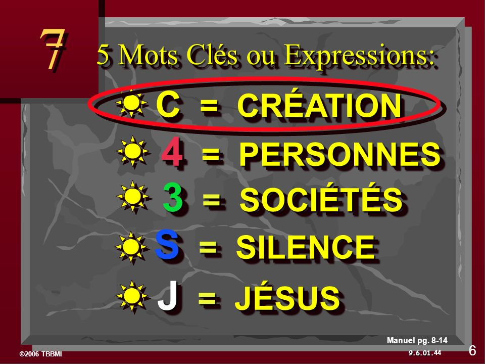 ©2006 TBBMI 9.6.01. 5 Mots Clés ou Expressions: 7 7 44 6 Manuel pg. 8-14 J = JÉSUS S = SILENCE 3 = SOCIÉTÉS 4 = PERSONNES C = CRÉATION