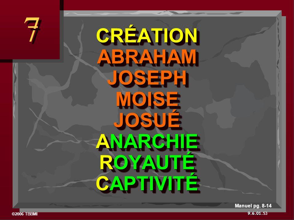 ©2006 TBBMI 9.6.01. CRÉATION ABRAHAM JOSEPH MOISE JOSUÉ ANARCHIE ROYAUTÉ CAPTIVITÉ 7 7 53 Manuel pg. 8-14