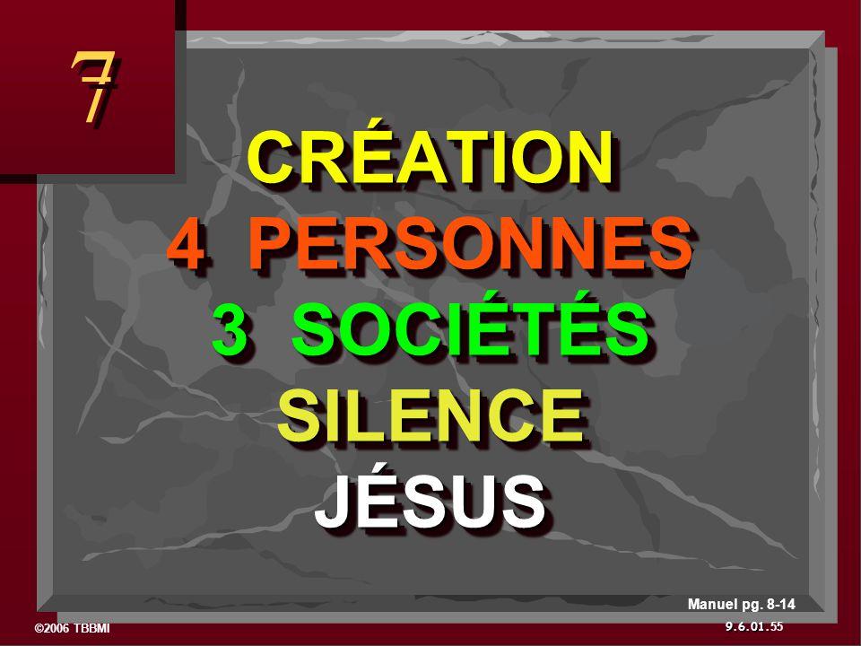 ©2006 TBBMI 9.6.01. CRÉATION 4 PERSONNES 3 SOCIÉTÉS SILENCE JÉSUS 7 7 55 Manuel pg. 8-14