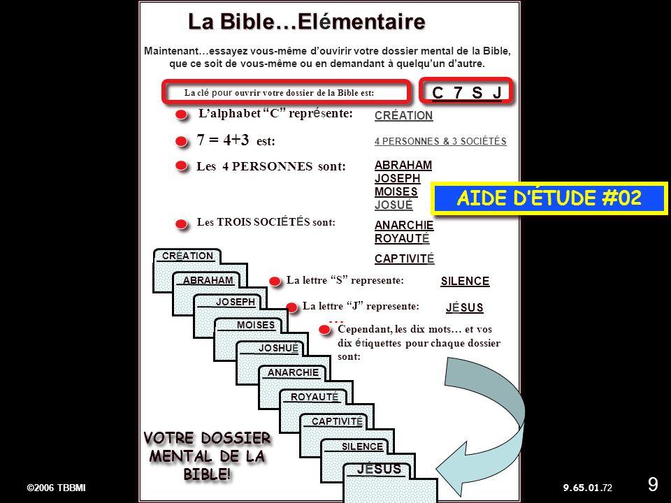 ©2006 TBBMI 9.6.01....9.65.01. 72 9 Maintenant…essayez vous-même douvirir votre dossier mental de la Bible, que ce soit de vous-même ou en demandant à