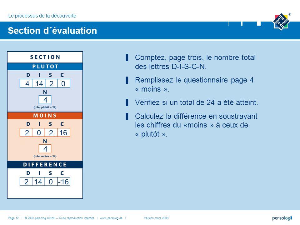 Section d´évaluation Le processus de la découverte Page 12 | © 2008 persolog GmbH – Toute reproduction interdite | www.persolog.de |Version mars 2008 Comptez, page trois, le nombre total des lettres D-I-S-C-N.