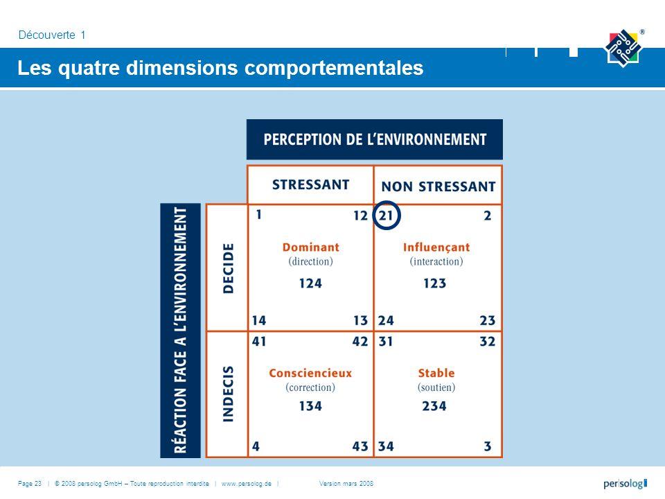 Les quatre dimensions comportementales Découverte 1 Page 23 | © 2008 persolog GmbH – Toute reproduction interdite | www.persolog.de |Version mars 2008