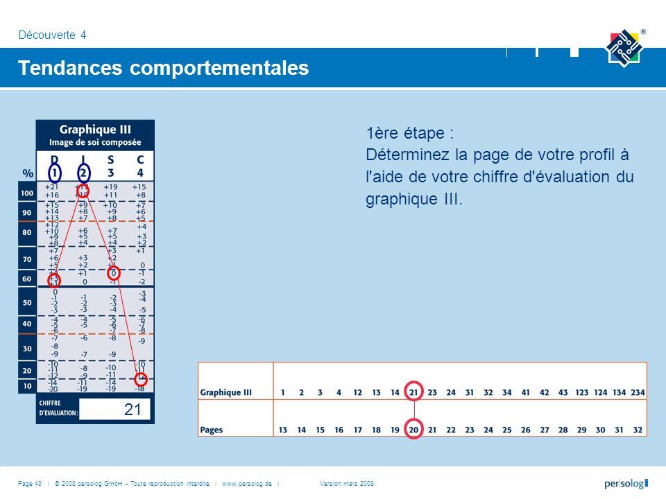 Page 43 | © 2008 persolog GmbH – Toute reproduction interdite | www.persolog.de | Tendances comportementales 1ère étape : Déterminez la page de votre profil à l aide de votre chiffre d évaluation du graphique III.