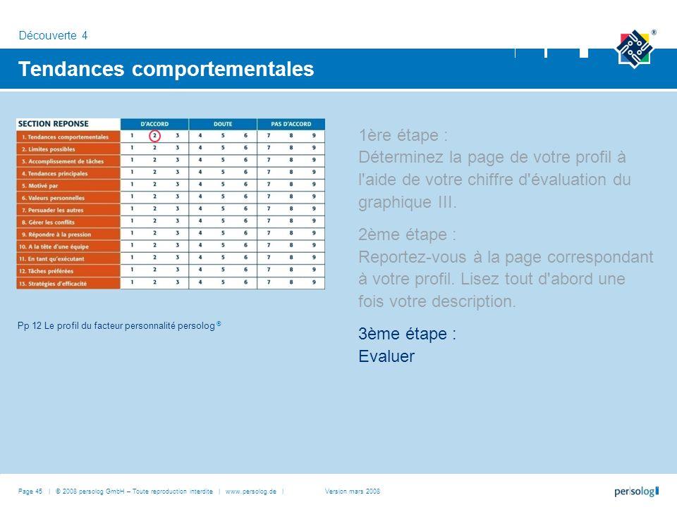 Page 45 | © 2008 persolog GmbH – Toute reproduction interdite | www.persolog.de | Tendances comportementales 1ère étape : Déterminez la page de votre