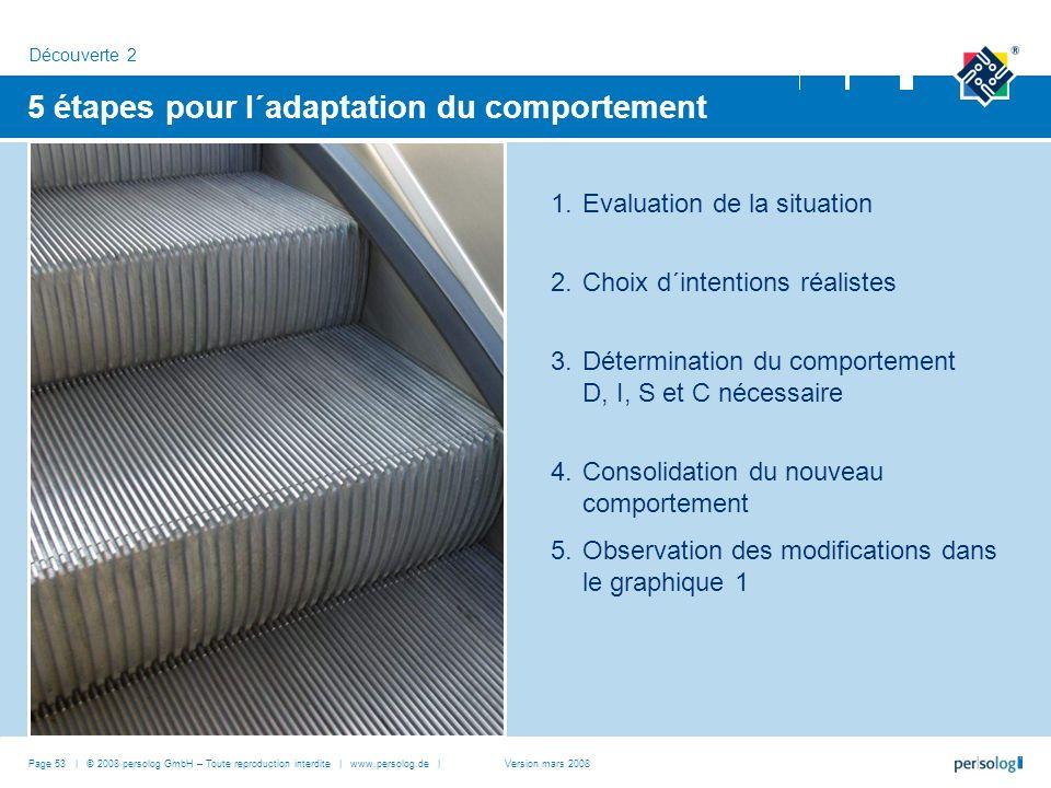 Page 53 | © 2008 persolog GmbH – Toute reproduction interdite | www.persolog.de | 5 étapes pour l´adaptation du comportement 1.Evaluation de la situat