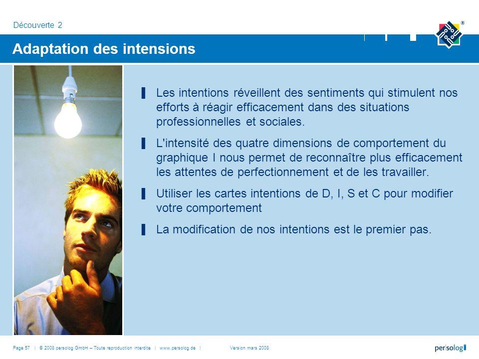Page 57 | © 2008 persolog GmbH – Toute reproduction interdite | www.persolog.de | Adaptation des intensions Les intentions réveillent des sentiments qui stimulent nos efforts à réagir efficacement dans des situations professionnelles et sociales.
