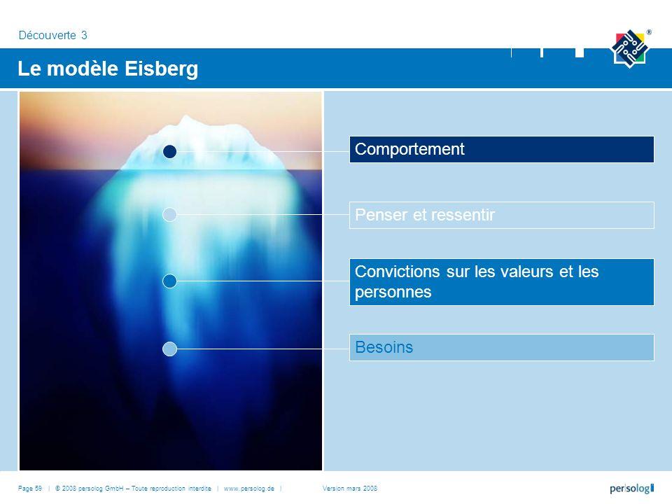 Page 59 | © 2008 persolog GmbH – Toute reproduction interdite | www.persolog.de | Le modèle Eisberg Comportement Penser et ressentir Convictions sur les valeurs et les personnes Besoins Découverte 3 Version mars 2008